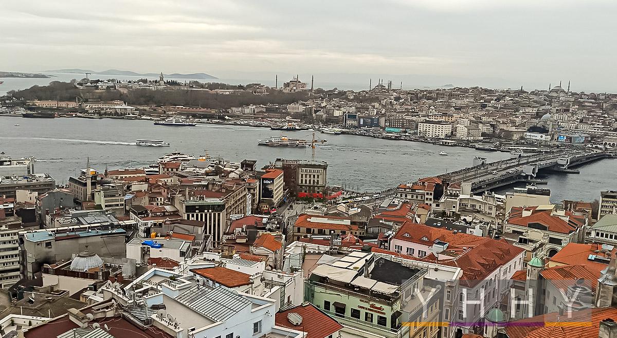 Советы путешественникам в Стамбул
